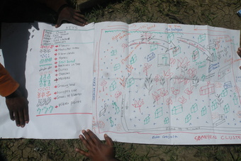 Participatory mapping exercise in Ethiopia